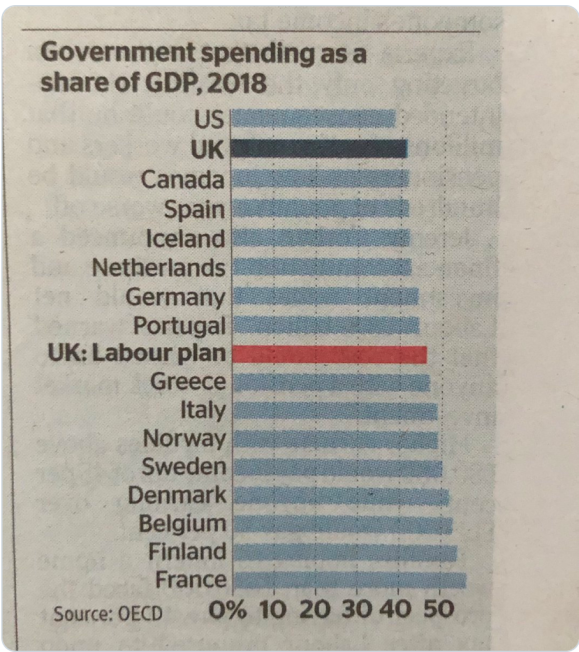 GDP_ratio